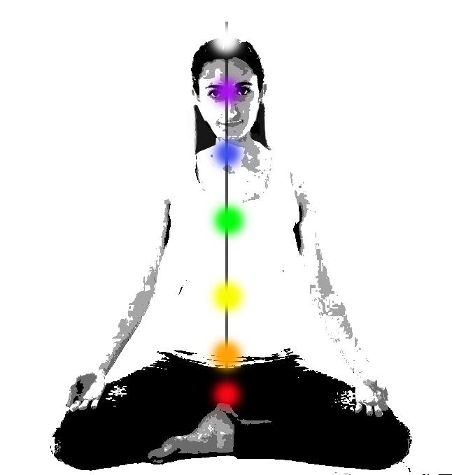 Equilibrar los chakras. Terapias ecológicas.