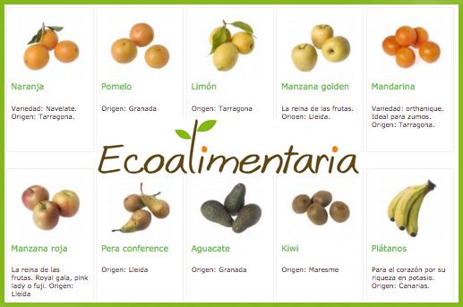 Fruta ecológica Barcelona